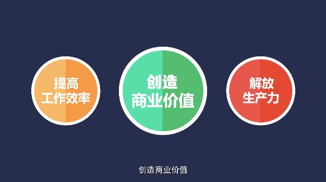 网易七鱼产品介绍视频