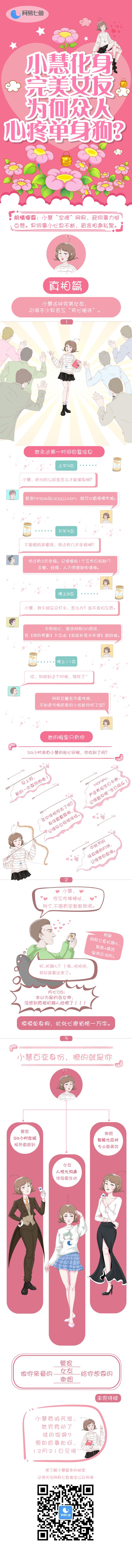 【网易七鱼】漫画场景二12.15-HBC