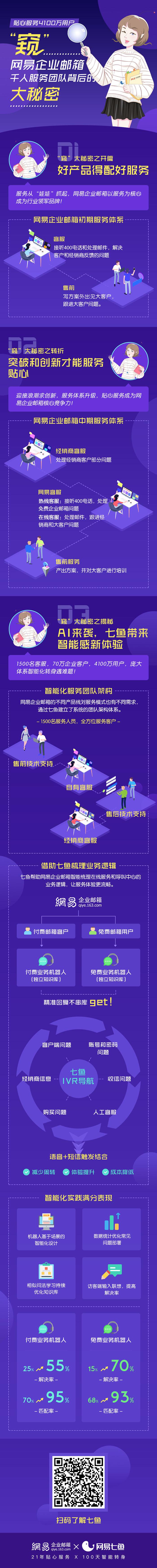 suoxiao企业邮箱-长图+码